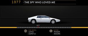 Absolut toate masinile lui James Bond intr-un singur clip de 2 minute