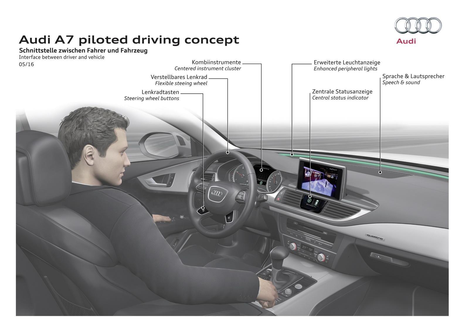 Audi A7 Jack-Audi A7 Jack