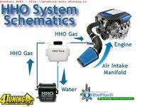 Generator hidrogen auto