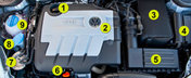 Ghidul incepatorilor: ce se ascunde sub capota masinii noastre?