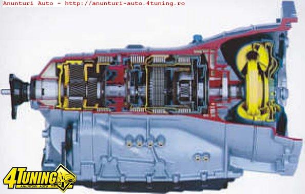 poze kit schimb ulei pt cutie de viteze automata 6hp26x  la bmw x5  land rover  etc