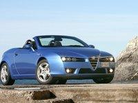 Oglinda electrica,incalzita,rabatabila Alfa Romeo Spider 2006-