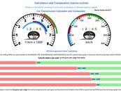 Afisare cu turometru si vitezometru pentru abordarea eficienta a depasirilor