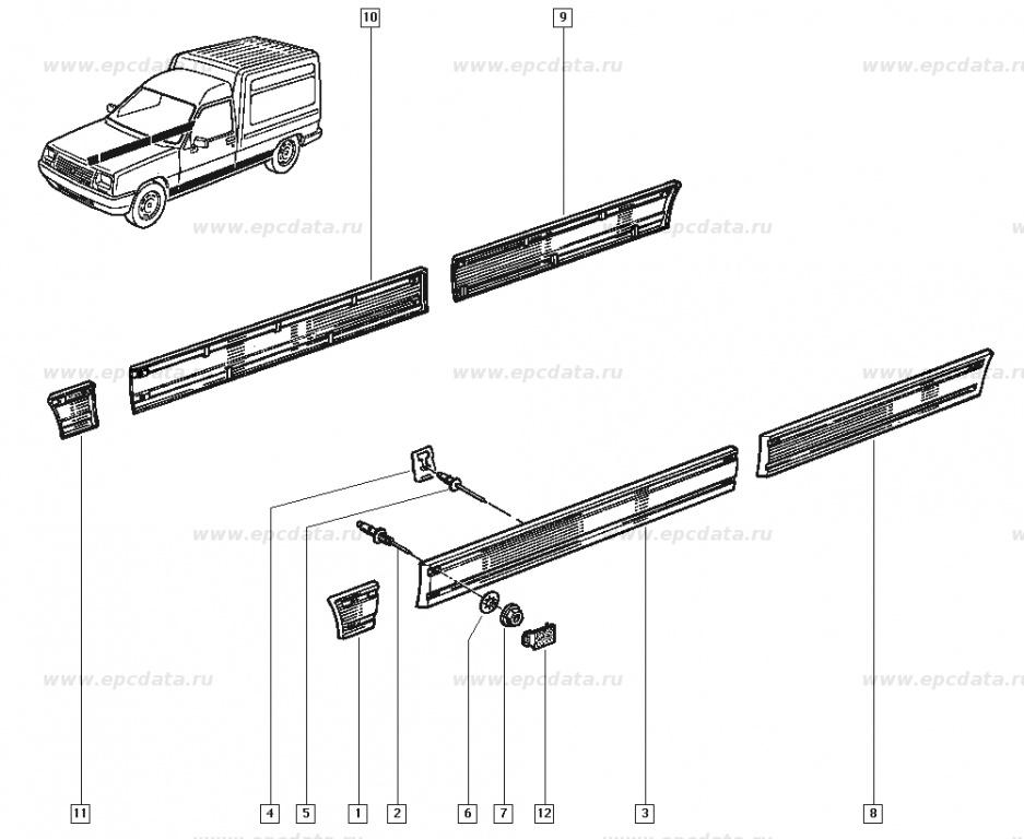 Bandou usa Spate Stanga Renault Express , bandou lateral parte stanga Kft Auto