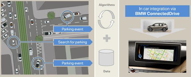 BMW pregateste tehnologia care iti gaseste un loc liber de parcare
