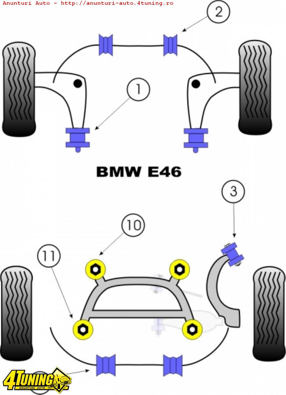 Bucsi poliuretanice pentru BMW E46