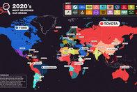 Cele mai cautate marci auto de pe Google din 2020