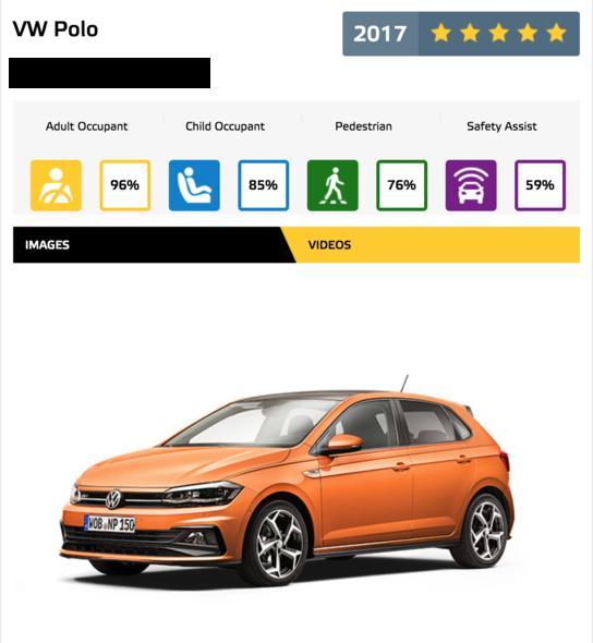 Cele mai sigure masini din 2017 - Cele mai sigure masini din 2017