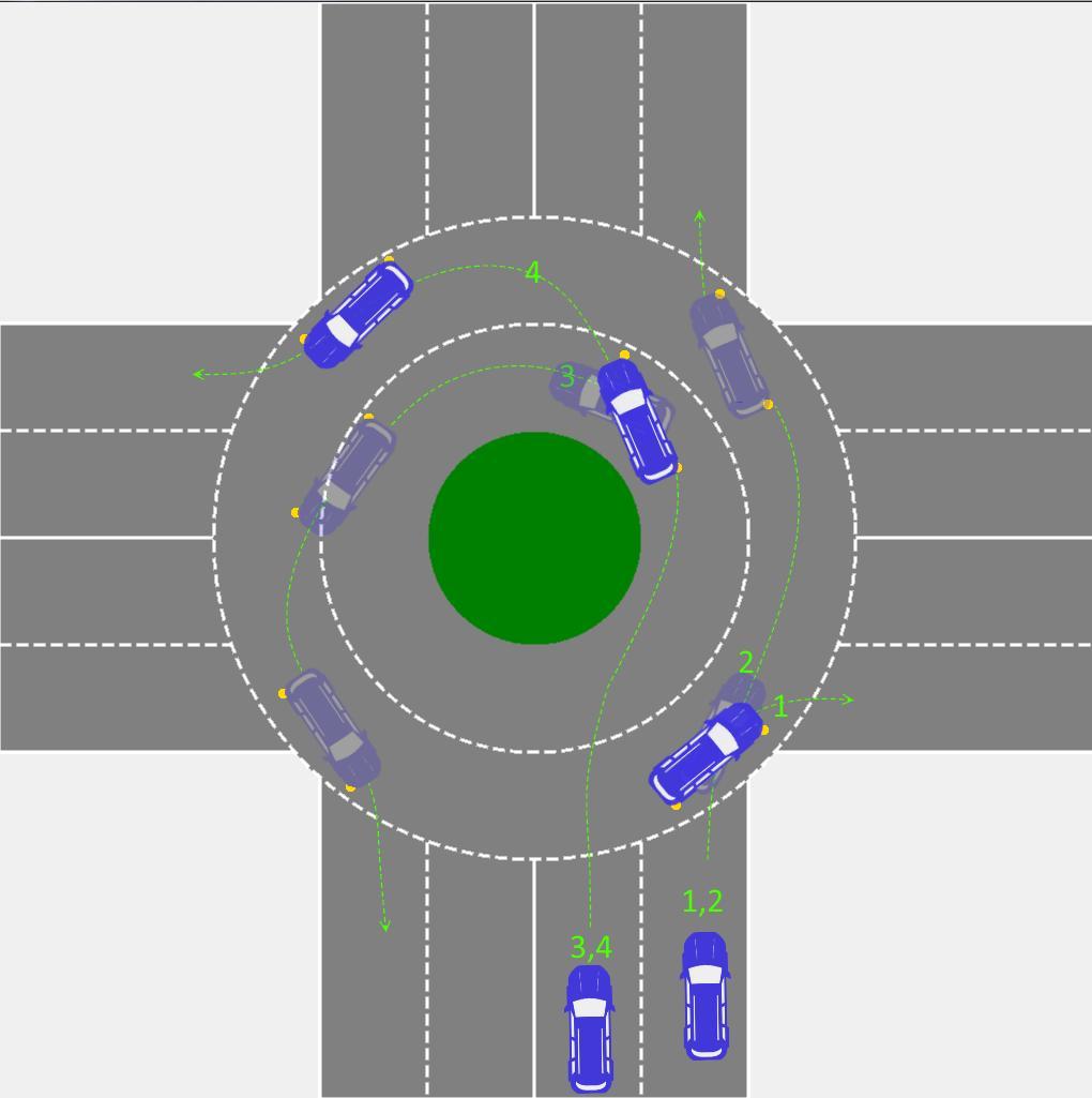 Circulatie sens giratoriu - Circulatie sens giratoriu
