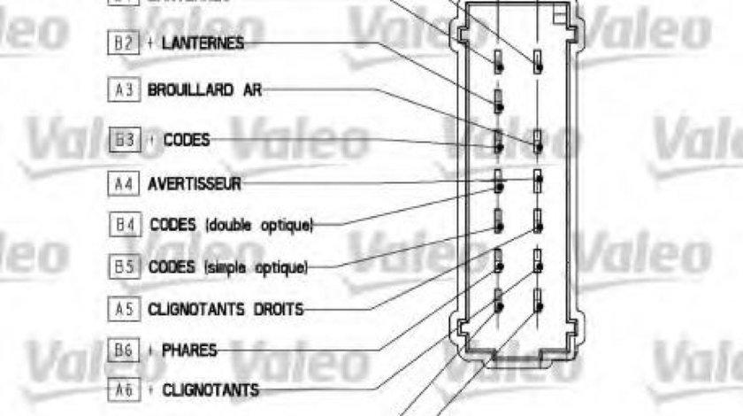 Comutator coloana directie RENAULT MEGANE I (BA0/1) (1995 - 2004) VALEO 251562 produs NOU