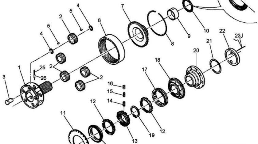 Con mecanism sincronizare cutie viteza Renault Kerax 8x4 (poz.18) CEI 95534799