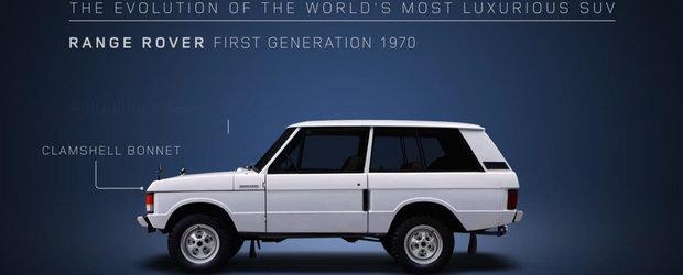 Cum s-a schimbat Range Rover-ul in ultimii 47 de ani