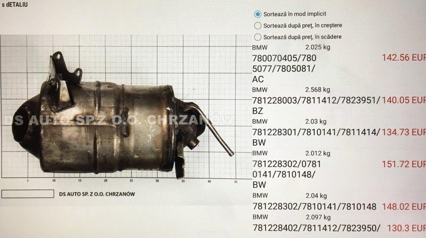 Cumpar catalizatoare cumpar filtre de particule bmw opel Renault Mercedes audi skoda