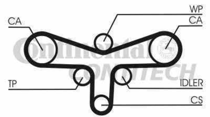 Curea de distributie AUDI A4 8EC B7 CONTITECH CT1015