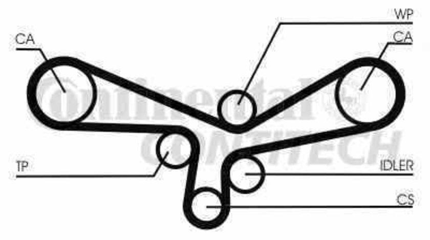 Curea de distributie AUDI A4 Cabriolet 8H7 B6 8HE B7 CONTITECH CT920