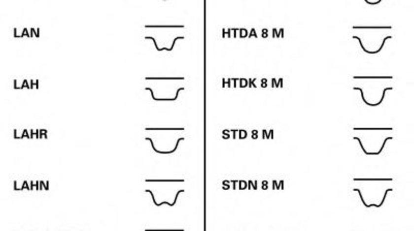 Curea de distributie HONDA ACCORD VI Hatchback (CH) (1999 - 2002) CONTITECH CT1001 piesa NOUA