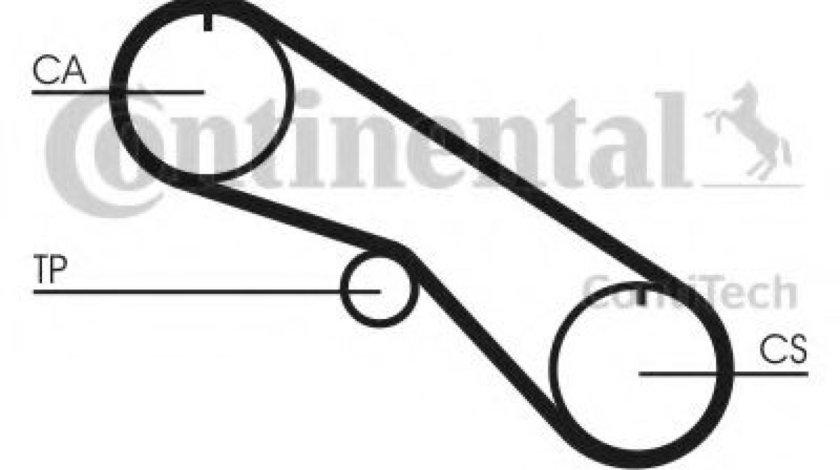 Curea de distributie HONDA CIVIC VII Cupe (EM2) (2001 - 2005) CONTITECH CT1082 piesa NOUA