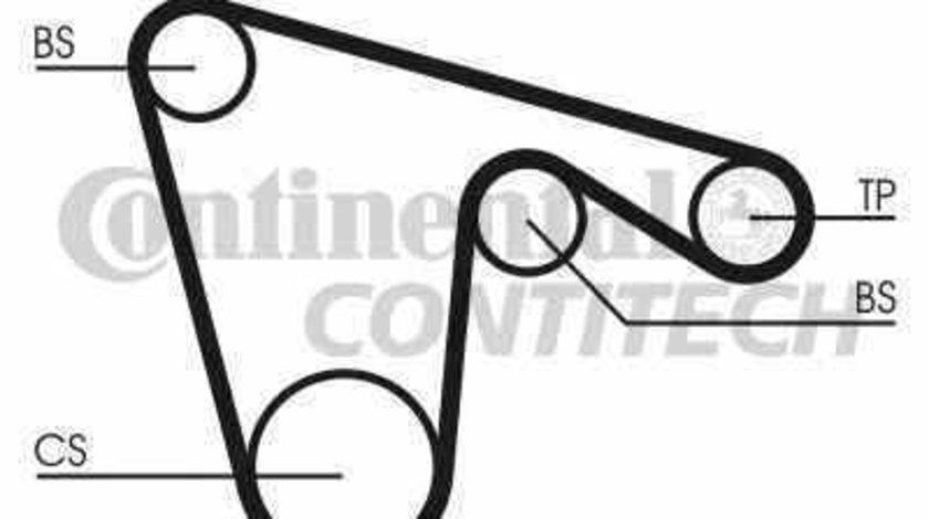 Curea de distributie LANCIA LYBRA SW 839BX CONTITECH CT970