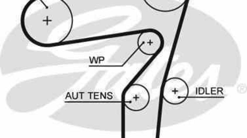 Curea de distributie OPEL ASTRA H (L48) GATES 5623XS