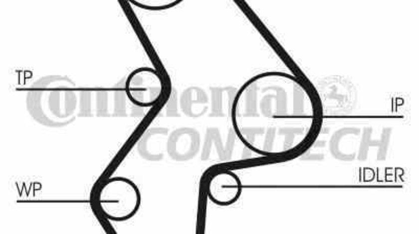 Curea de distributie PEUGEOT BOXER bus 230P CONTITECH CT1061