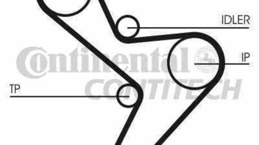 Curea de distributie PEUGEOT BOXER bus 230P CONTITECH CT1034
