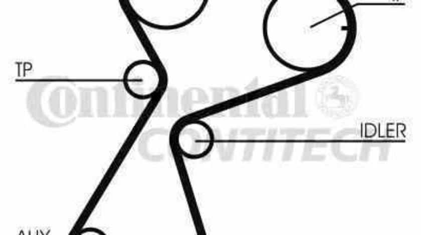 Curea de distributie RENAULT CLIO I B/C57 5/357 CONTITECH CT949