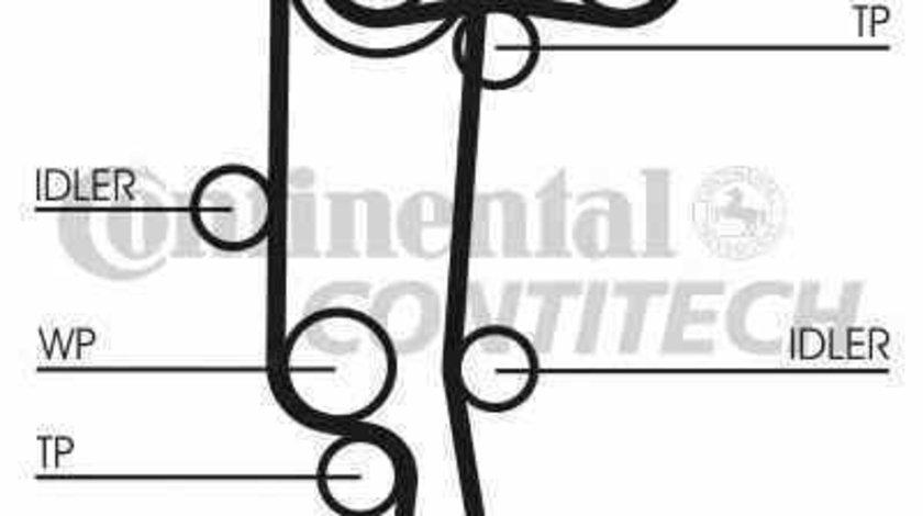 Curea de distributie VW GOLF IV 1J1 CONTITECH CT957SET