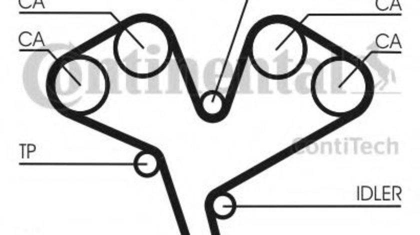 Curea distributie OPEL VECTRA B (36) (1995 - 2002) CONTITECH CT990 produs NOU