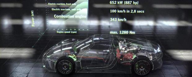 Curiozitatea Zilei: Cum functioneaza noul Porsche 918 Spyder