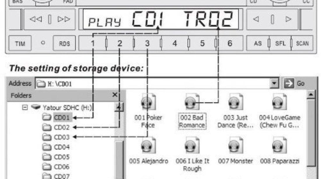 DMC Yatour - adaptor mp3 auto USB   SD   aux-in  [ SEAT - conector 8 pini ]