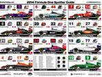 Echipele de Formula1 - 2014