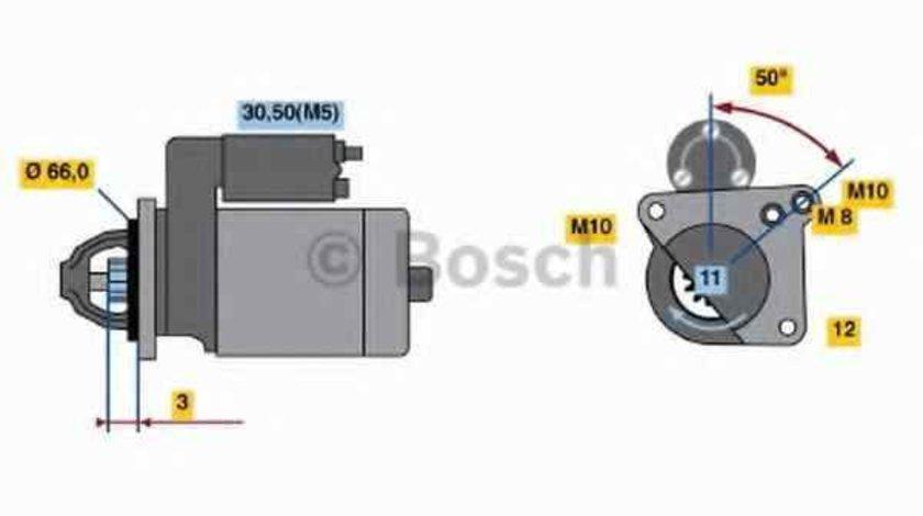 Electromotor NISSAN PRIMASTAR bus X83 BOSCH 0 986 020 131