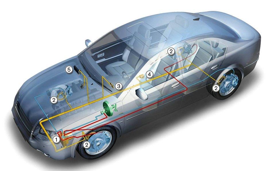 ESP-ul, obligatoriu peste 2 ani la toate masinile