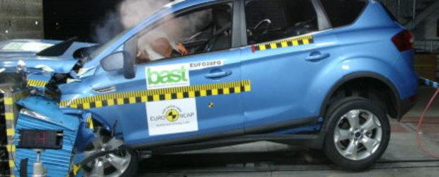 Euro NCAP Rating