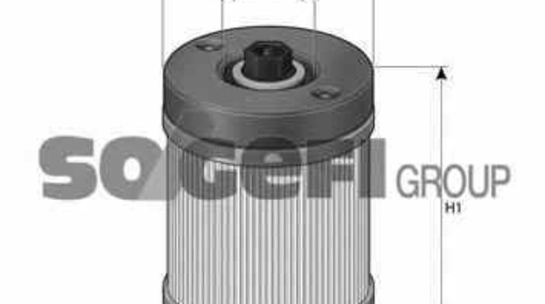 filtru aditiv AdBlue RENAULT TRUCKS Magnum FIAT 42561605
