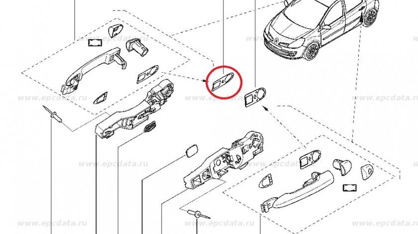 Garnitura maner usa Renault Modus, Laguna 3, Clio 3, usi fata/ spate, stanga / dreapta, Originala 8200736210 Kft Auto