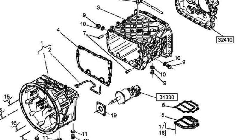 Garnitura metalica la cutia de viteze Renault Kerax 8x4 EURORICAMBI 5001861987