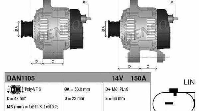 Generator / Alternator LAND ROVER RANGE ROVER SPORT (LS) DENSO DAN1105