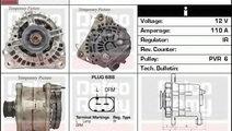 Generator / Alternator SKODA OCTAVIA II (1Z3) (200...
