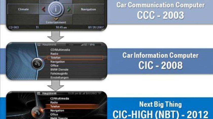 Harta GPS NBT Europe NEXT 2018 BMW 3 5 X1 X5 X6 CIC Romania