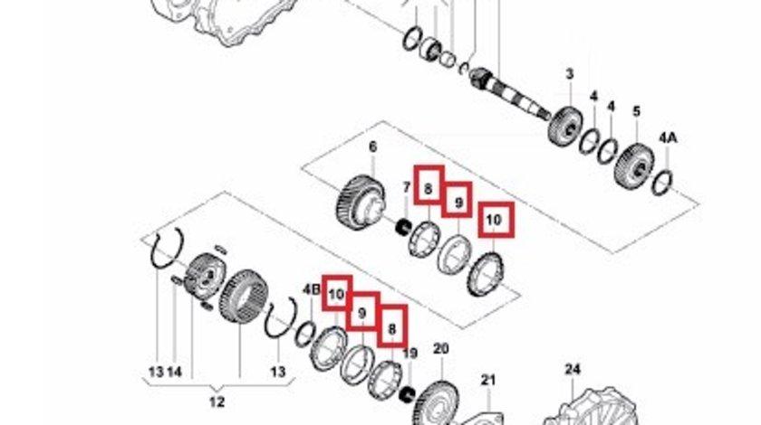 Inel sincron interior, inel exterior, inel sincron pt treapta 1,2 ,pt cutie de viteze manuala Skoda