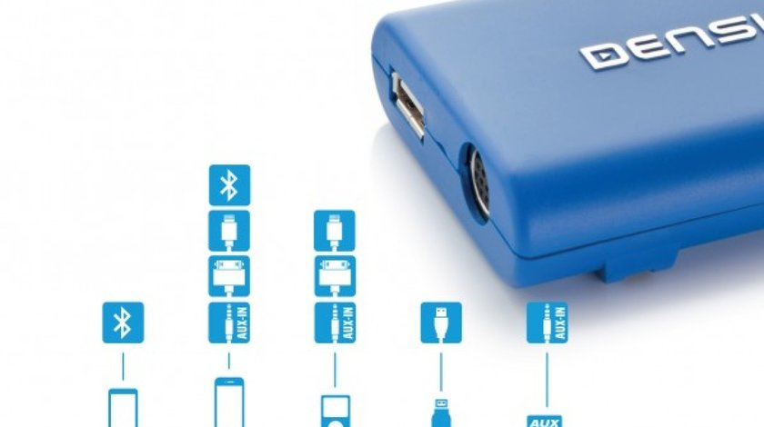 Integrare USB si Bluetooth pentru Renault. Dension Gateway Lite BT
