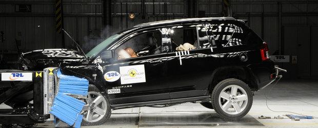 Jeep Compas, doar 2 stele la testele Euro NCAP