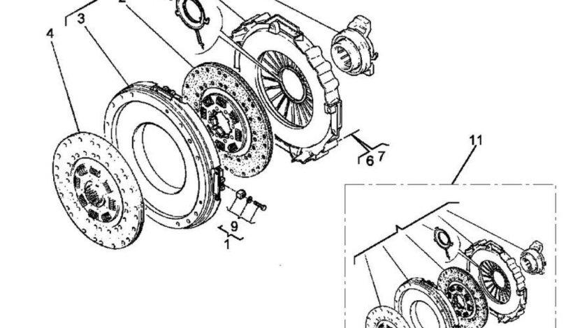 Kit ambreiaj cu disc dublu Renault Premium LUK 5001843361