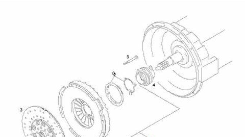 Kit ambreiaj Man TGA,TGS,TGX cutie viteze automatiza ZF AS Tronic SACHS OE 81.30305-0229