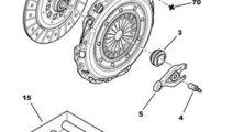 Kit ambreiaj Peugeot 407 motor 2,0 HDI 135 VALEO 2...