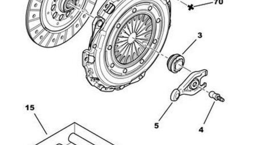 Kit ambreiaj Peugeot 407 motor 2,0 HDI 135 VALEO 2052.N1