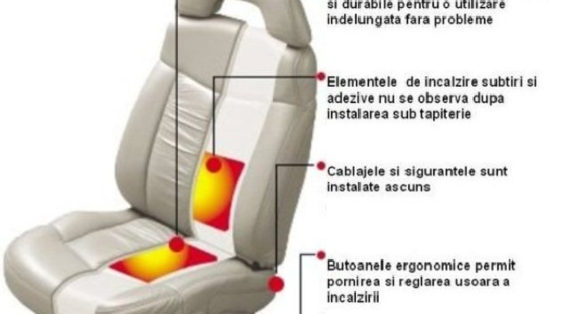 Kit Incalzire In Scaune Auto Universale Carbon Butoane OEM 5 Trepte