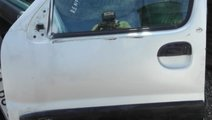 Maner exterior usa stanga fata Renault Kangoo