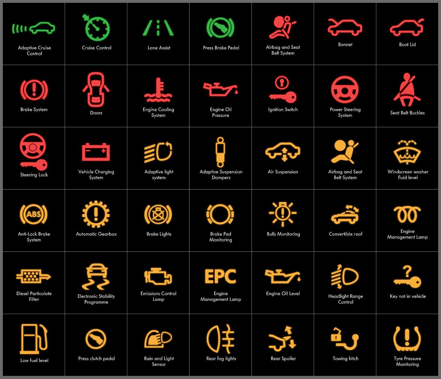 Watch likewise Watch as well Warning Light Meanings besides Car Dashboard Icons Vector moreover Watch. on toyota dashboard warning lights meaning